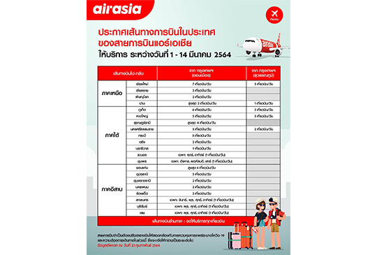 AirAsia aims to resume all domestic routes in Thailand by April