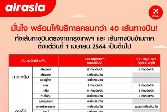 AirAsia set to reinstate all 40 domestic routes in Thailand from April